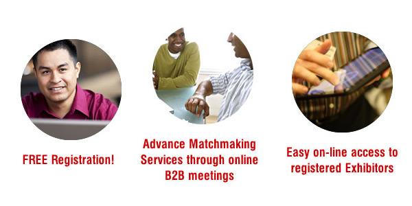 Services de matchmaking Trinidad
